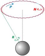 Deze afbeelding heeft een leeg alt-atribuut; de bestandsnaam is ap-figuur-21.png