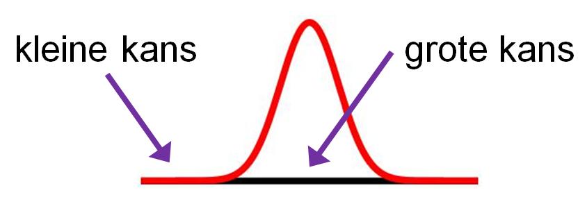 Deze afbeelding heeft een leeg alt-atribuut; de bestandsnaam is golffunctie1.png